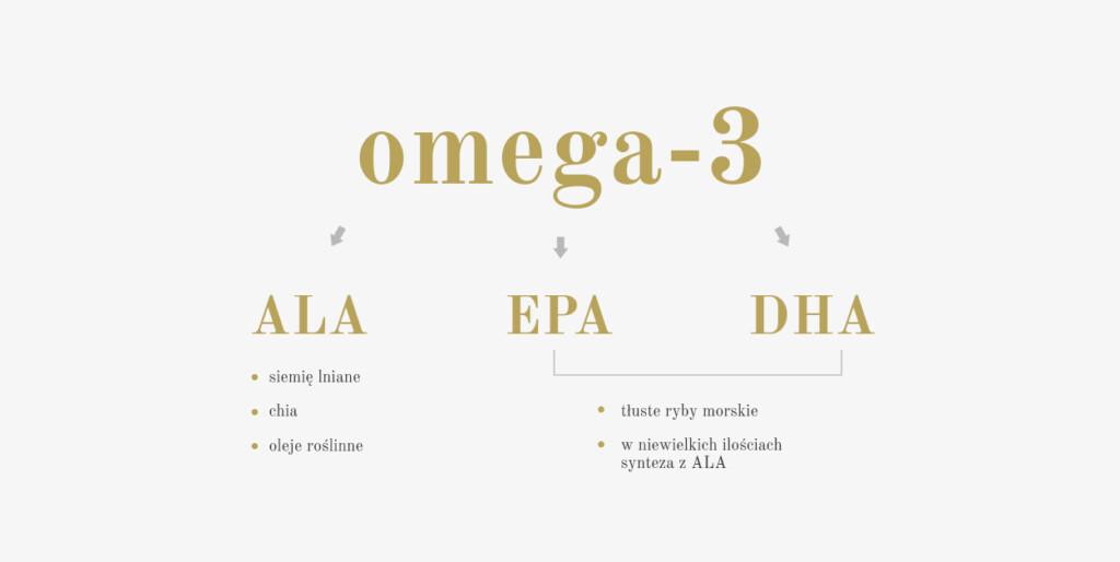 chia vs miemie, a omega 3